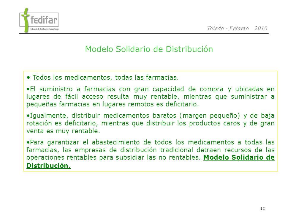 13 Toledo - Febrero 2010 Par que sea posible, se emplean los excedentes en el suministro de los productos caros y de alta rotación para subsidiar la distribución de los productos muy baratos y de poca venta.