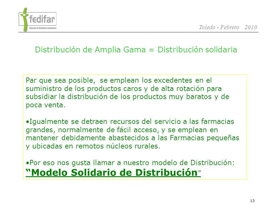 14 Toledo - Febrero 2010 La Distribución de amplia gama lleva a cabo un verdadero Servicio Público.