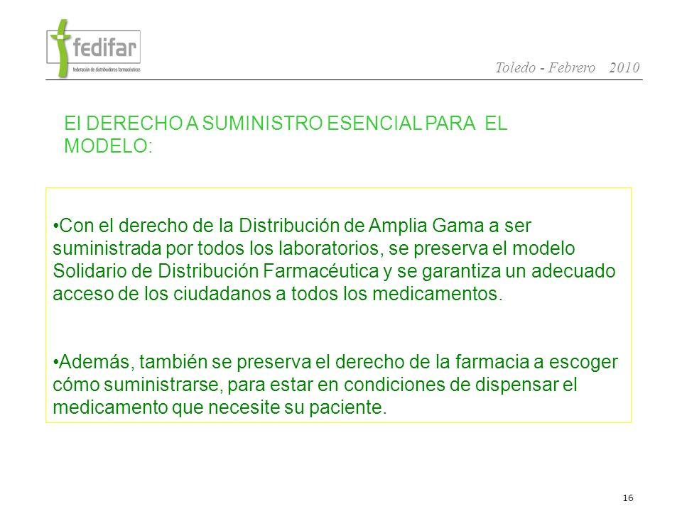17 Toledo - Febrero 2010 1.La Distribución Farmacéutica en España 2.Modelo Solidario de Distribución.