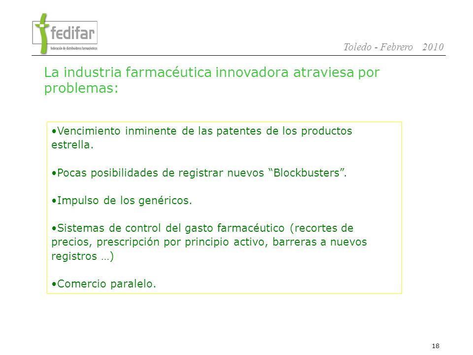 19 Toledo - Febrero 2010 Tensiones de suministro entre Industria y Distribución: Muchos laboratorios han reorientado su esfuerzo comercial hacia las farmacias.
