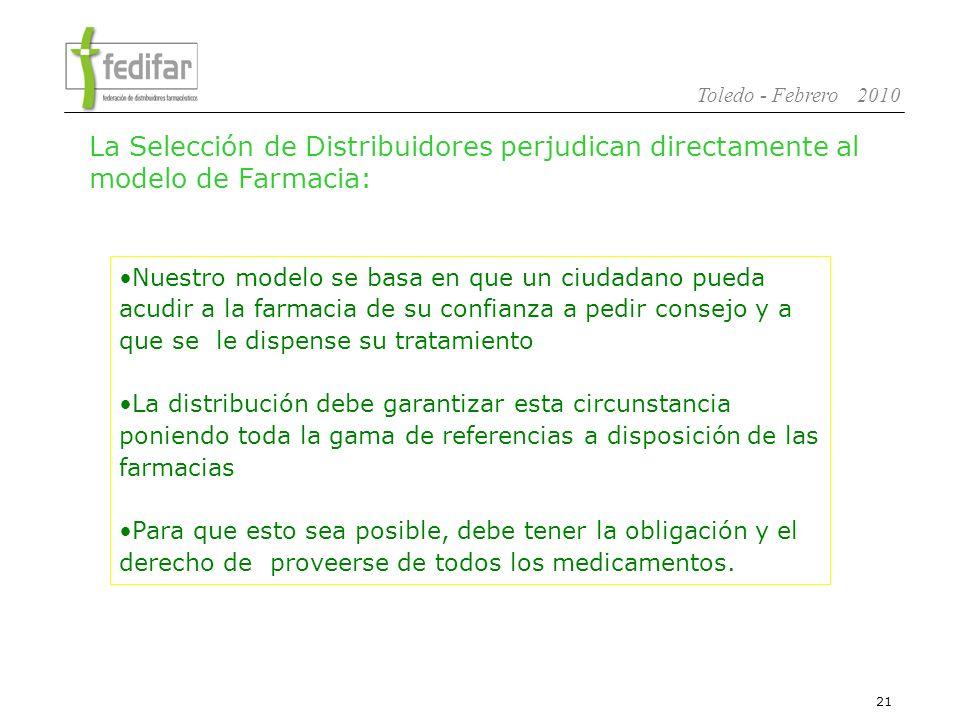 22 Toledo - Febrero 2010 1.La Distribución Farmacéutica en España 2.Modelo Solidario de Distribución.