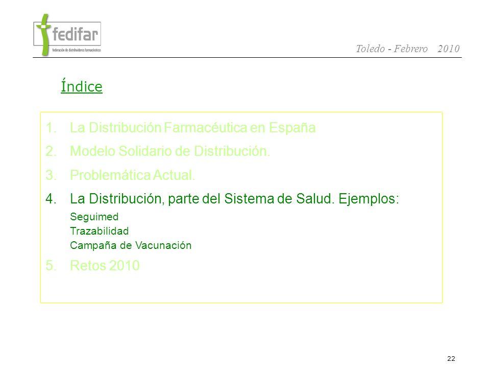 23 Toledo - Febrero 2010 La Distribución de Gama completa es parte del sistema nacional de salud: Nuestro modelo de distribución tiene como función esencial asegurar el acceso del ciudadano a su medicación.