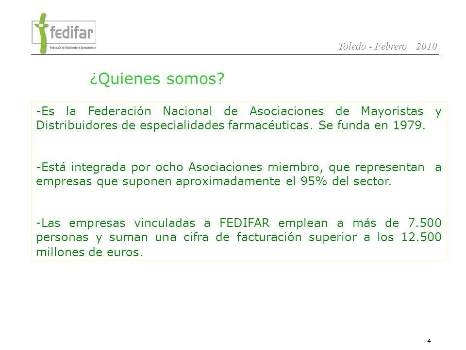 5 Toledo - Febrero 2010 LABORATORIO PACIENTES COMPAÑIAS ESTATALES MAYORISTAS HOSPITALES FARMACIAS 19 % 1 % IMPORTACION 1 % 66 % 1 % 21 % 74 % 1 % 10 % 70 % 4 % EXPORTACIÓN CANALES DE DISTRIBUCIÓN FARMACÉUTICA EN ESPAÑA