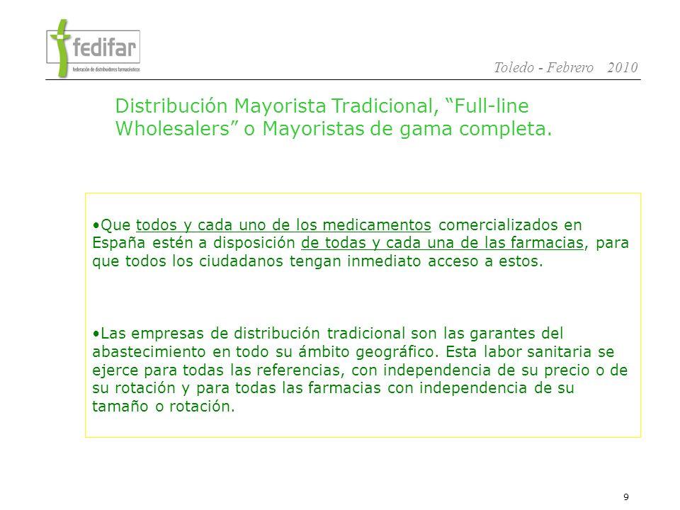 10 Toledo - Febrero 2010 1.La Distribución Farmacéutica en España 2.Modelo Solidario de Distribución.