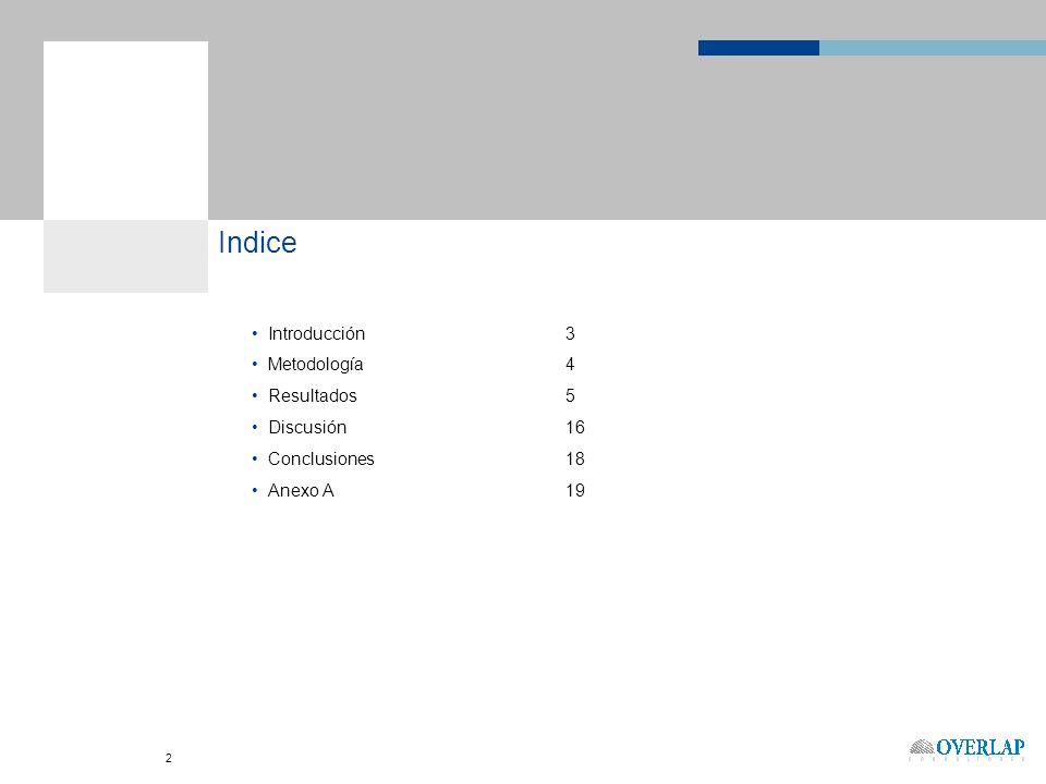 2 Indice Introducción3 Metodología4 Resultados5 Discusión16 Conclusiones18 Anexo A19