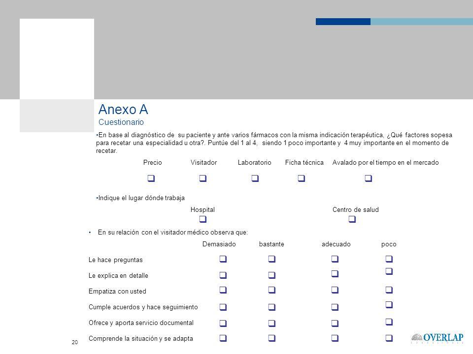 20 Anexo A Cuestionario En base al diagnóstico de su paciente y ante varios fármacos con la misma indicación terapéutica, ¿Qué factores sopesa para re