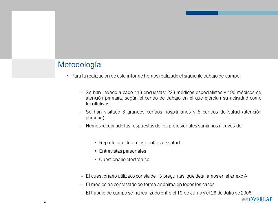 4 Metodología Para la realización de este informe hemos realizado el siguiente trabajo de campo: –Se han llevado a cabo 413 encuestas: 223 médicos esp