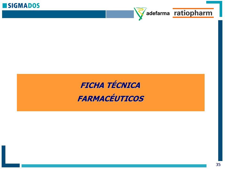 35 FICHA TÉCNICA FARMACÉUTICOS