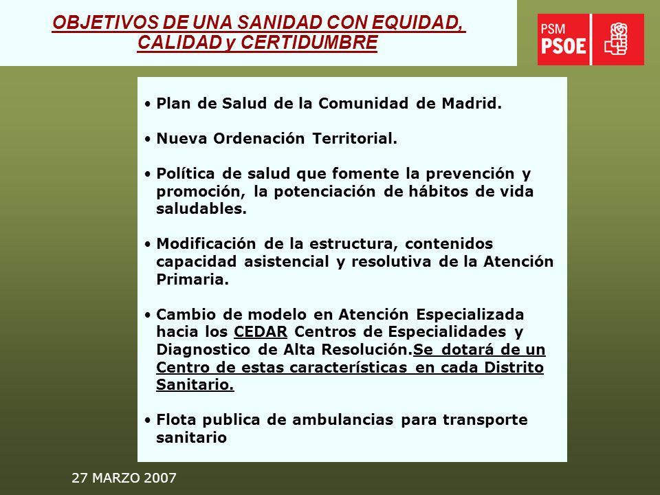 27 MARZO 2007 Plan de Salud de la Comunidad de Madrid.