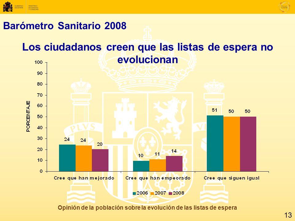 Barómetro Sanitario 2008 Los ciudadanos creen que las listas de espera no evolucionan Opinión de la población sobre la evolución de las listas de espera 13