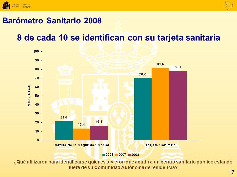 Barómetro Sanitario 2008 8 de cada 10 se identifican con su tarjeta sanitaria ¿Qué utilizaron para identificarse quienes tuvieron que acudir a un centro sanitario público estando fuera de su Comunidad Autónoma de residencia.