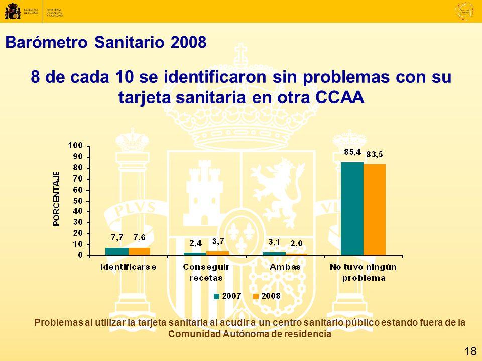 Barómetro Sanitario 2008 8 de cada 10 se identificaron sin problemas con su tarjeta sanitaria en otra CCAA Problemas al utilizar la tarjeta sanitaria al acudir a un centro sanitario público estando fuera de la Comunidad Autónoma de residencia 18