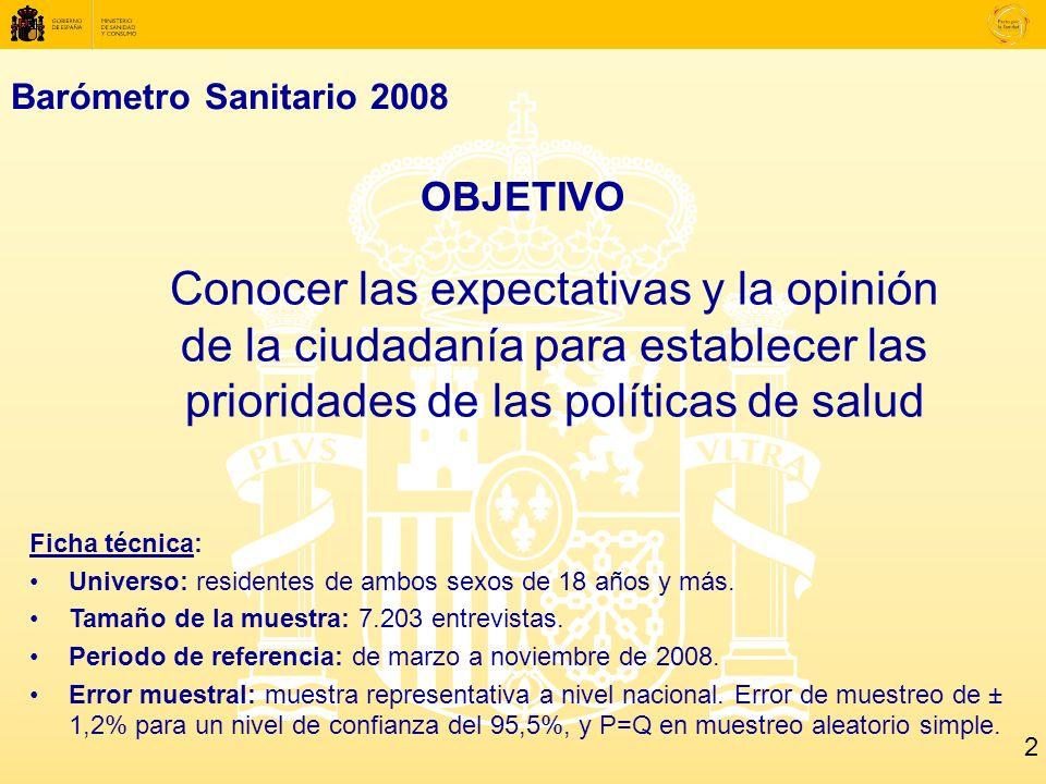 Barómetro Sanitario 2008 Conocer las expectativas y la opinión de la ciudadanía para establecer las prioridades de las políticas de salud OBJETIVO Ficha técnica: Universo: residentes de ambos sexos de 18 años y más.