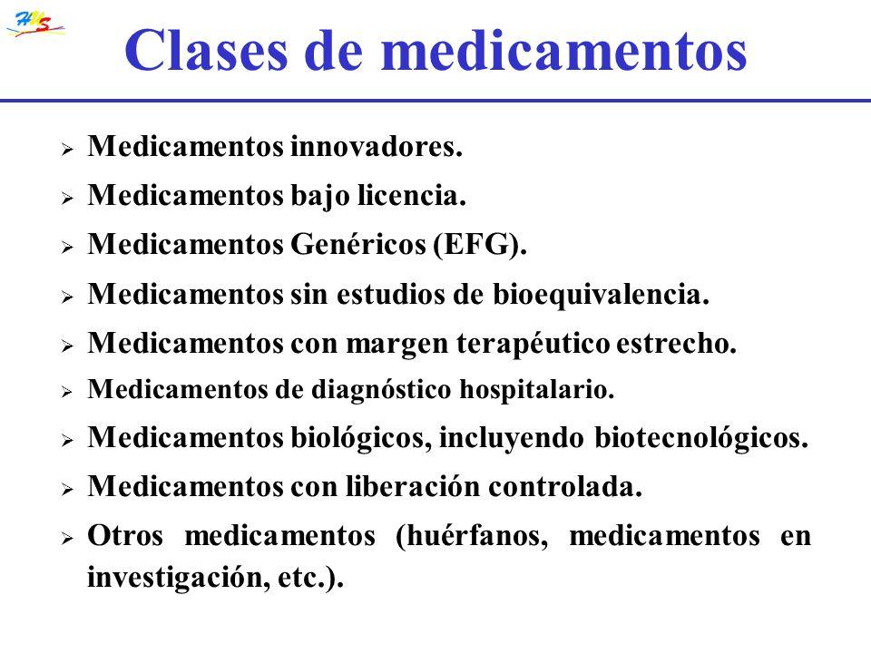 Clases de medicamentos Medicamentos innovadores. Medicamentos bajo licencia. Medicamentos Genéricos (EFG). Medicamentos sin estudios de bioequivalenci