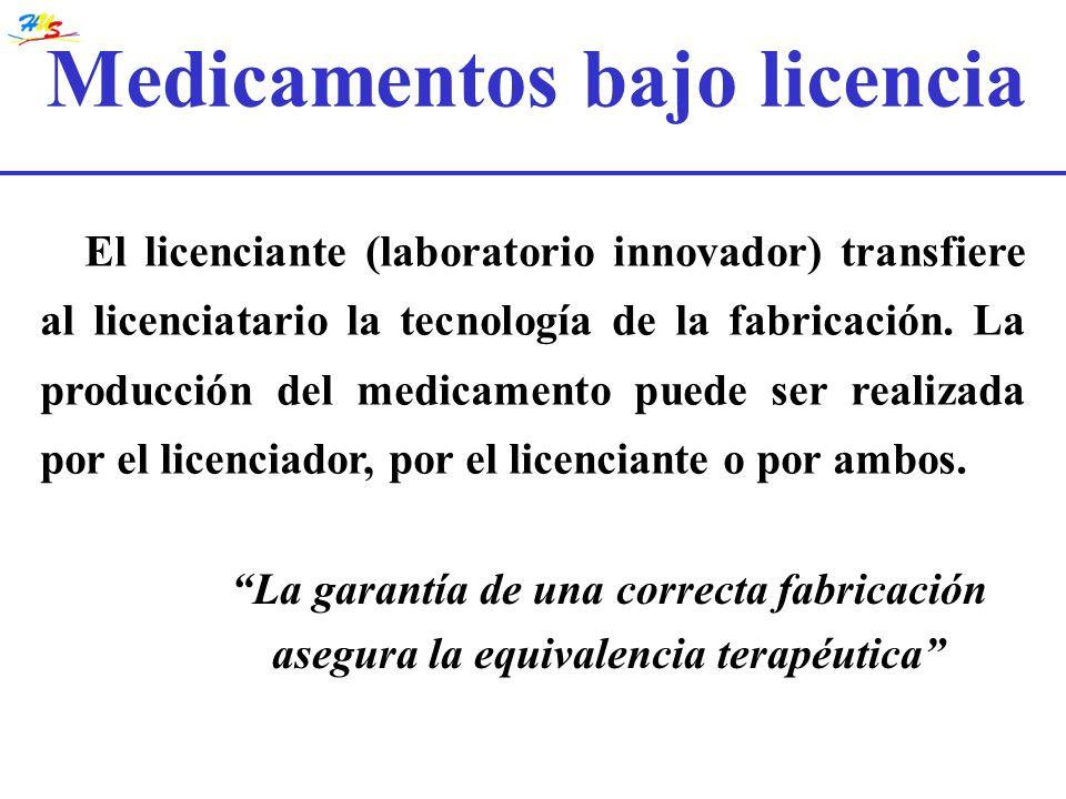 La garantía de una correcta fabricación asegura la equivalencia terapéutica Medicamentos bajo licencia El licenciante (laboratorio innovador) transfie