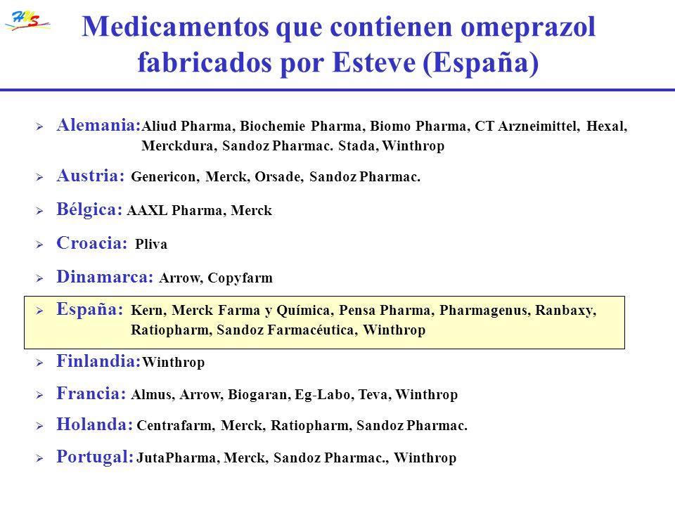 Medicamentos que contienen omeprazol fabricados por Esteve (España) Croacia: Pliva Holanda: Centrafarm, Merck, Ratiopharm, Sandoz Pharmac. Portugal: J
