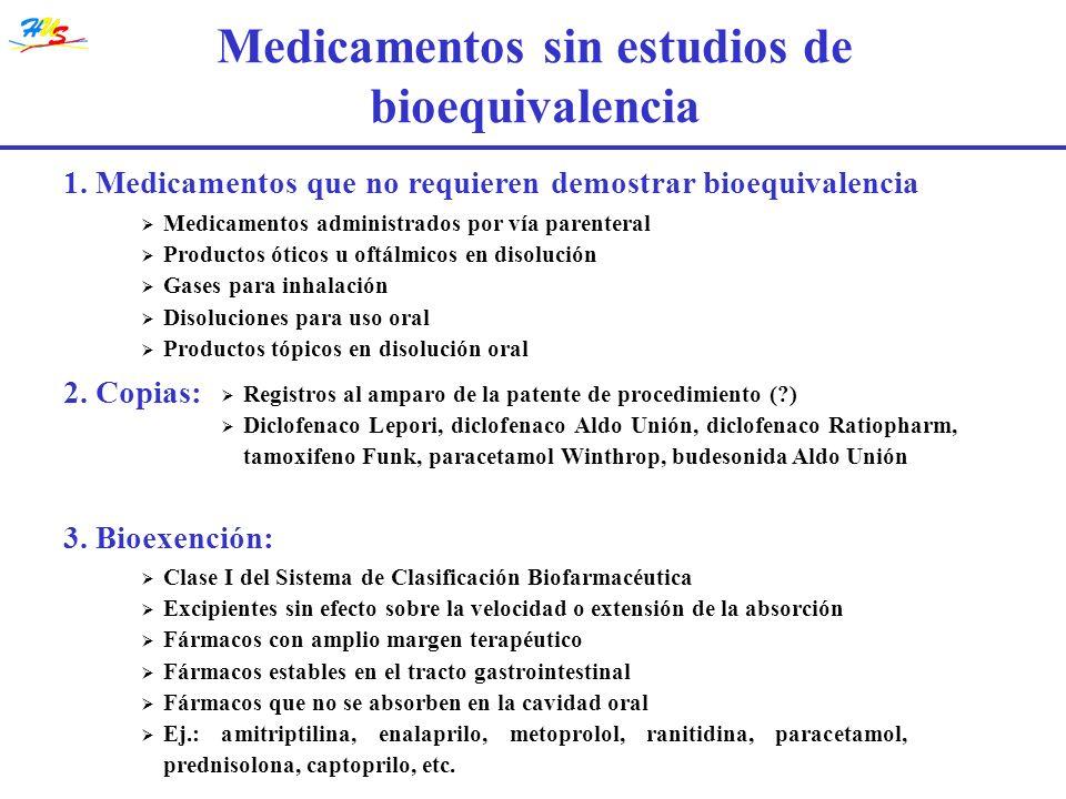 Medicamentos sin estudios de bioequivalencia 2. Copias: Registros al amparo de la patente de procedimiento (?) Diclofenaco Lepori, diclofenaco Aldo Un
