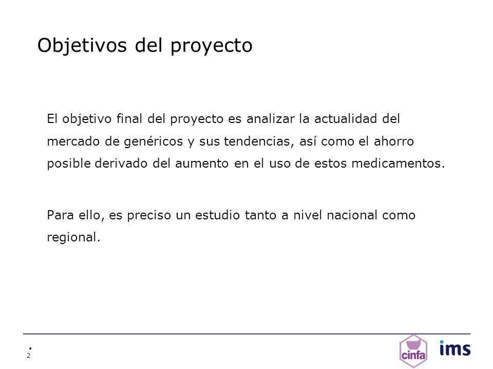 2 Objetivos del proyecto El objetivo final del proyecto es analizar la actualidad del mercado de genéricos y sus tendencias, así como el ahorro posibl
