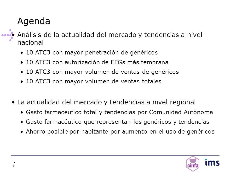 3 Agenda Análisis de la actualidad del mercado y tendencias a nivel nacional 10 ATC3 con mayor penetración de genéricos 10 ATC3 con autorización de EF