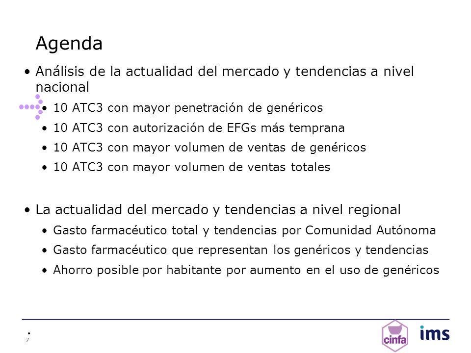 7 Agenda Análisis de la actualidad del mercado y tendencias a nivel nacional 10 ATC3 con mayor penetración de genéricos 10 ATC3 con autorización de EF