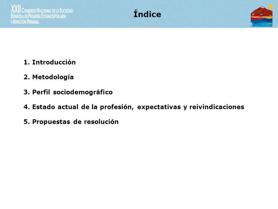 1. Introducción 2. Metodología 3. Perfil sociodemográfico 4.