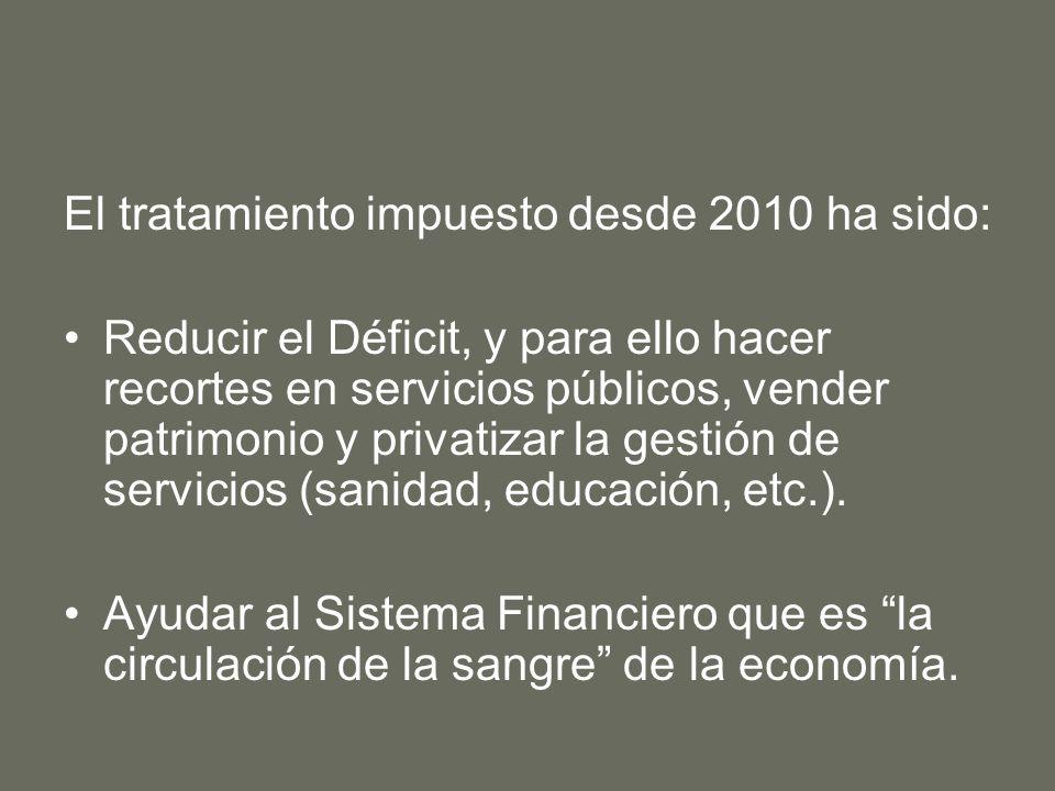 El tratamiento impuesto desde 2010 ha sido: Reducir el Déficit, y para ello hacer recortes en servicios públicos, vender patrimonio y privatizar la gestión de servicios (sanidad, educación, etc.).