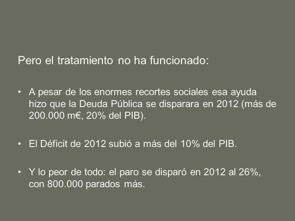 Pero el tratamiento no ha funcionado: A pesar de los enormes recortes sociales esa ayuda hizo que la Deuda Pública se disparara en 2012 (más de 200.000 m, 20% del PIB).