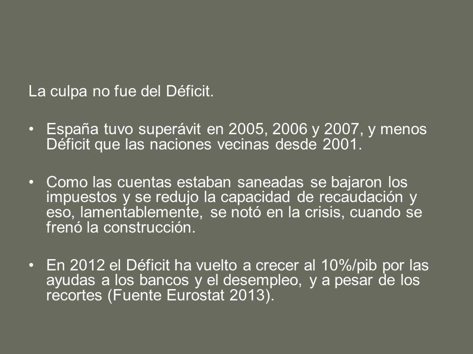 La culpa no fue del Déficit.