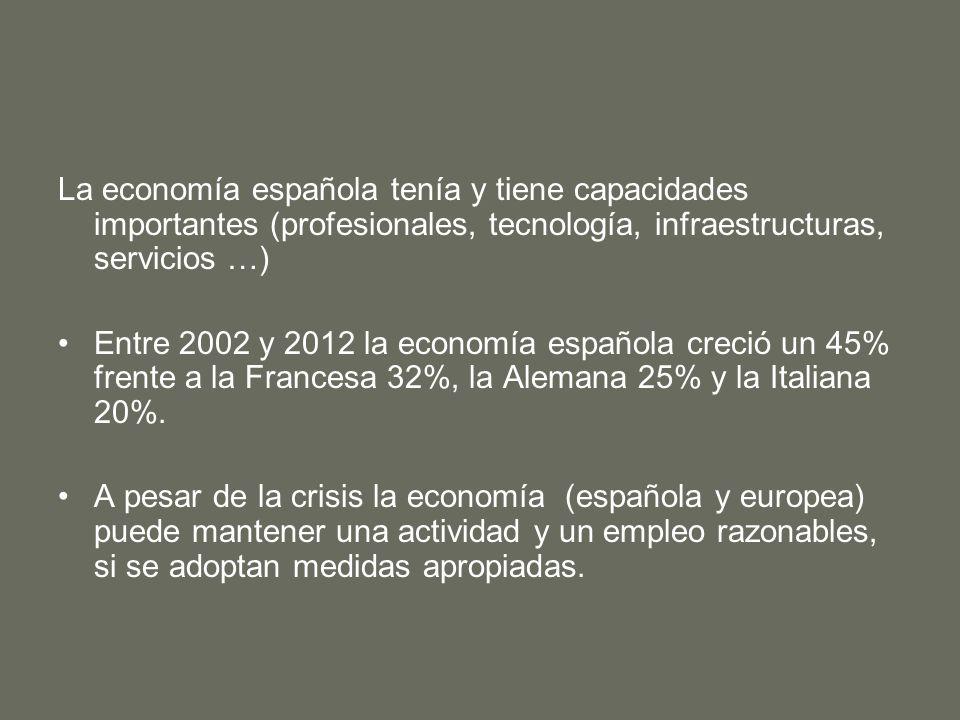 La economía española tenía y tiene capacidades importantes (profesionales, tecnología, infraestructuras, servicios …) Entre 2002 y 2012 la economía española creció un 45% frente a la Francesa 32%, la Alemana 25% y la Italiana 20%.