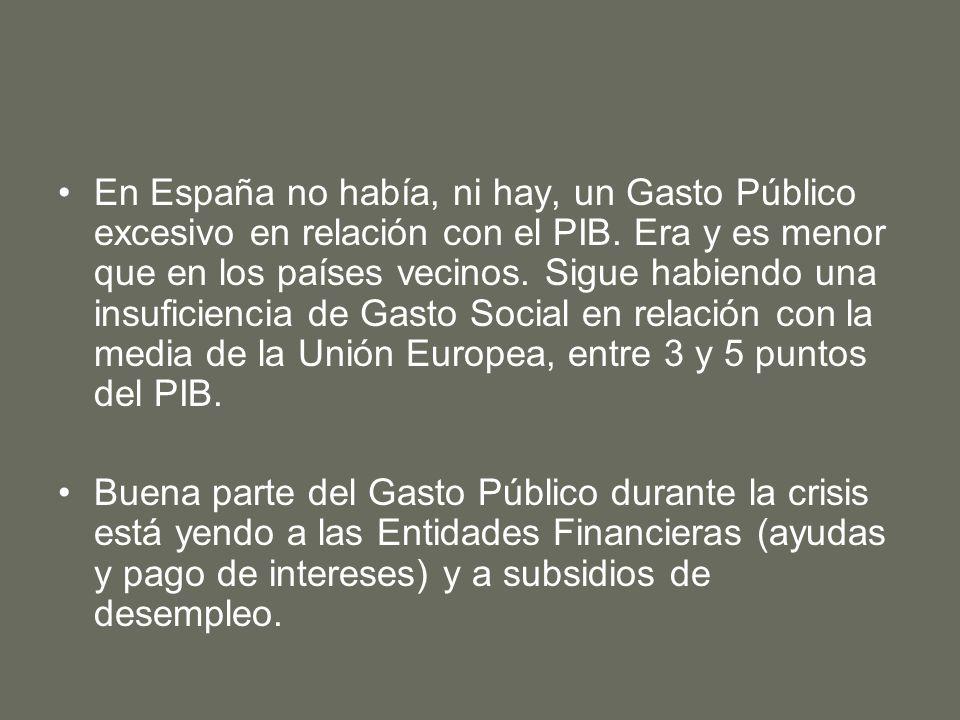 En España no había, ni hay, un Gasto Público excesivo en relación con el PIB.