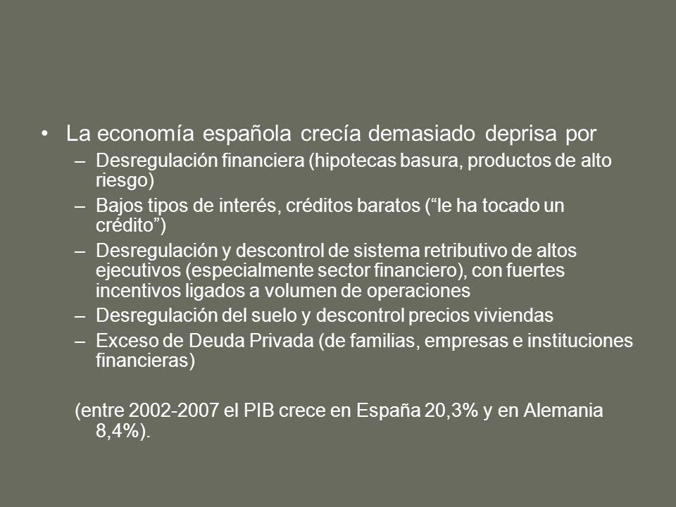 La economía española crecía demasiado deprisa por –Desregulación financiera (hipotecas basura, productos de alto riesgo) –Bajos tipos de interés, créditos baratos (le ha tocado un crédito) –Desregulación y descontrol de sistema retributivo de altos ejecutivos (especialmente sector financiero), con fuertes incentivos ligados a volumen de operaciones –Desregulación del suelo y descontrol precios viviendas –Exceso de Deuda Privada (de familias, empresas e instituciones financieras) (entre 2002-2007 el PIB crece en España 20,3% y en Alemania 8,4%).