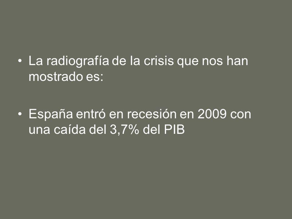La radiografía de la crisis que nos han mostrado es: España entró en recesión en 2009 con una caída del 3,7% del PIB