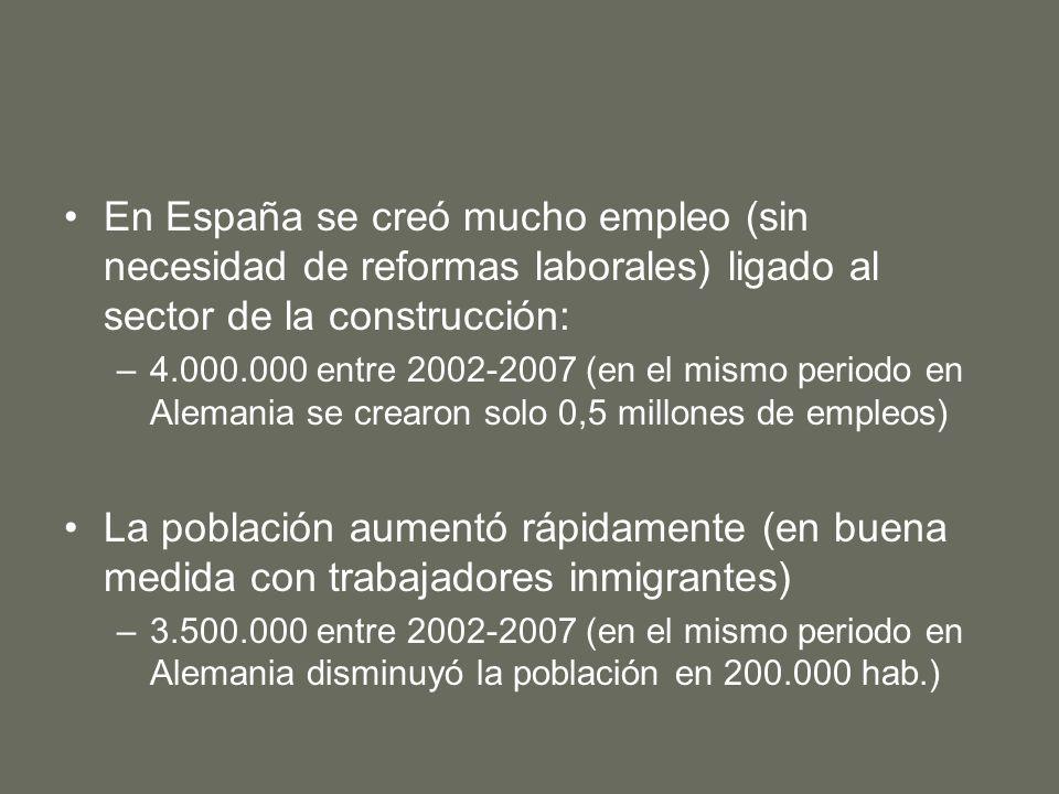 En España se creó mucho empleo (sin necesidad de reformas laborales) ligado al sector de la construcción: –4.000.000 entre 2002-2007 (en el mismo periodo en Alemania se crearon solo 0,5 millones de empleos) La población aumentó rápidamente (en buena medida con trabajadores inmigrantes) –3.500.000 entre 2002-2007 (en el mismo periodo en Alemania disminuyó la población en 200.000 hab.)