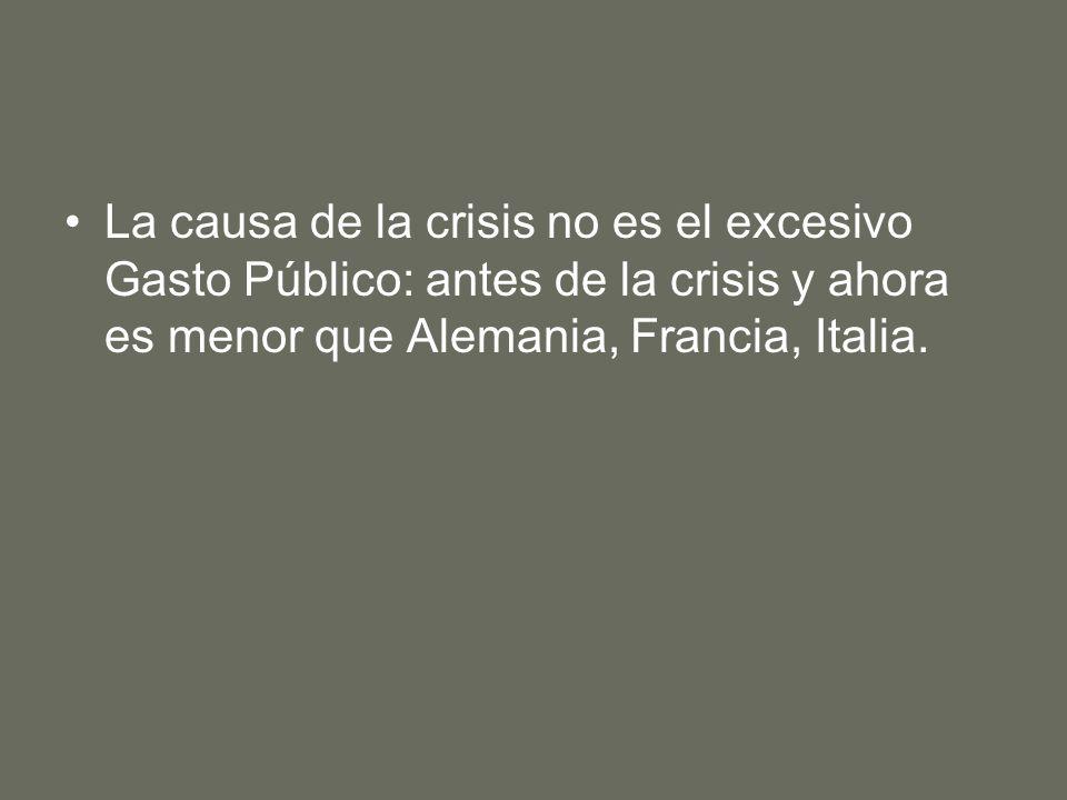 La causa de la crisis no es el excesivo Gasto Público: antes de la crisis y ahora es menor que Alemania, Francia, Italia.
