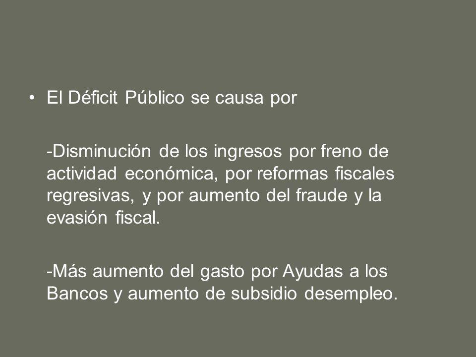 El Déficit Público se causa por -Disminución de los ingresos por freno de actividad económica, por reformas fiscales regresivas, y por aumento del fraude y la evasión fiscal.