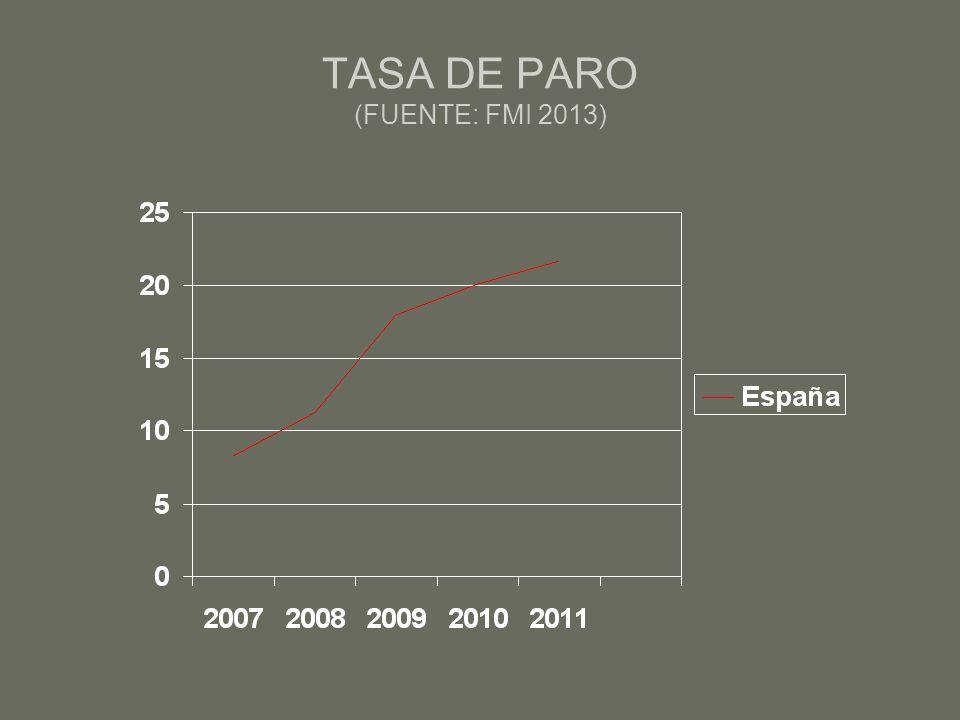 La etiología (causa) que nos contaron es: La culpa de la crisis es el Déficit Público.