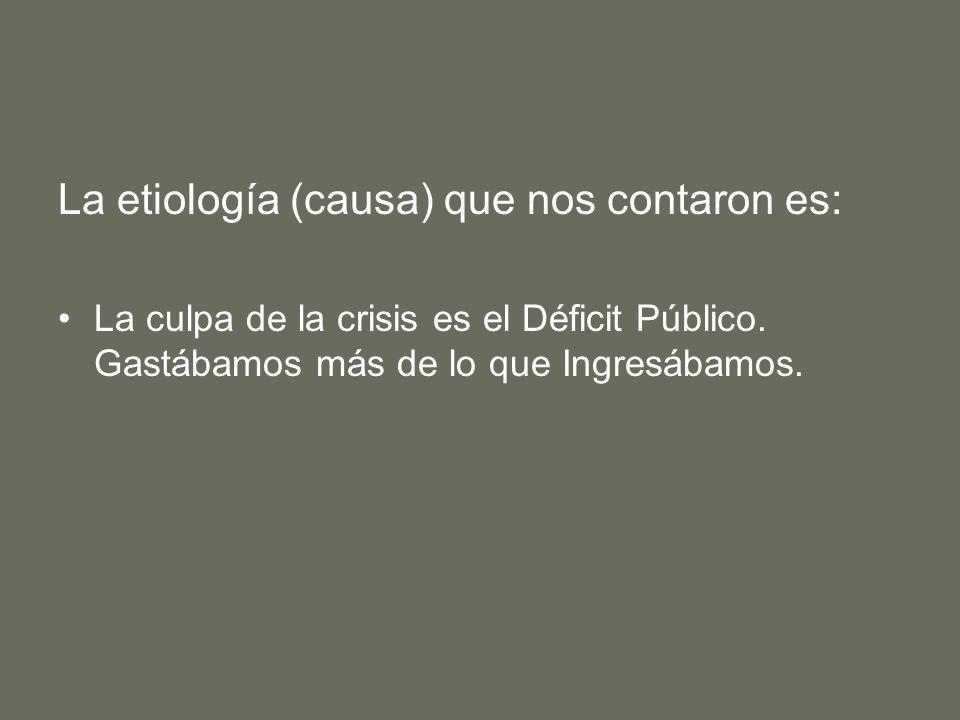 POBLACIÓN (millones hab.) (FUENTE: FMI 2013)