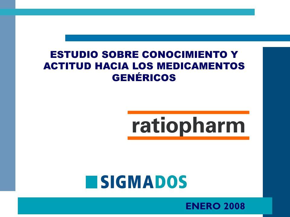 12 Cuando el farmacéutico no tiene el Gx del laboratorio indicado en su receta, ¿qué es lo que le propone.