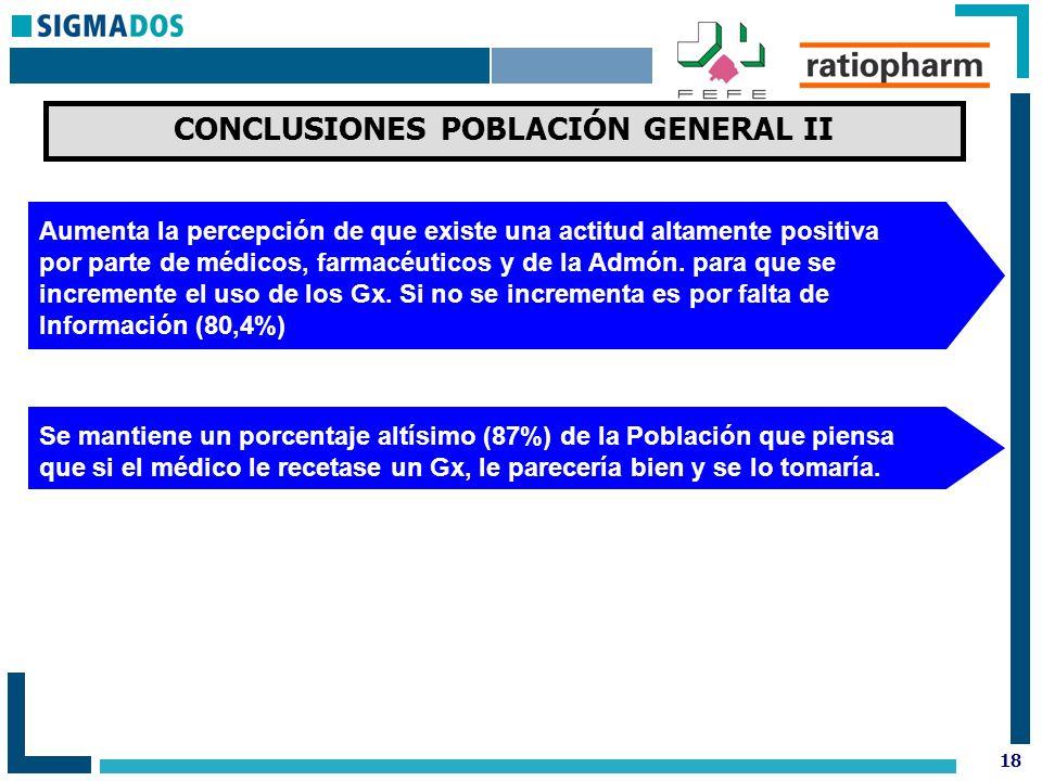 18 CONCLUSIONES POBLACIÓN GENERAL II Aumenta la percepción de que existe una actitud altamente positiva por parte de médicos, farmacéuticos y de la Admón.