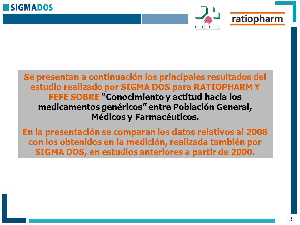 4 ENERO 2008 ESTUDIO SOBRE CONOCIMIENTO Y ACTITUD HACIA LOS MEDICAMENTOS GENÉRICOS -POBLACIÓN GENERAL-