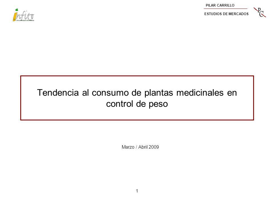1 Tendencia al consumo de plantas medicinales en control de peso Marzo / Abril 2009 PILAR CARRILLO ESTUDIOS DE MERCADOS