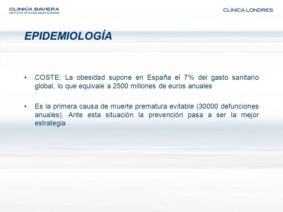 COSTE: La obesidad supone en España el 7% del gasto sanitario global, lo que equivale a 2500 millones de euros anuales Es la primera causa de muerte p