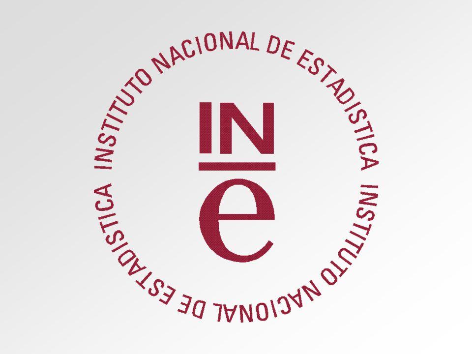 Subdirección General de Estadísticas de Empresas Madrid, 2 de diciembre de 2009 Encuesta sobre Innovación en las Empresas.