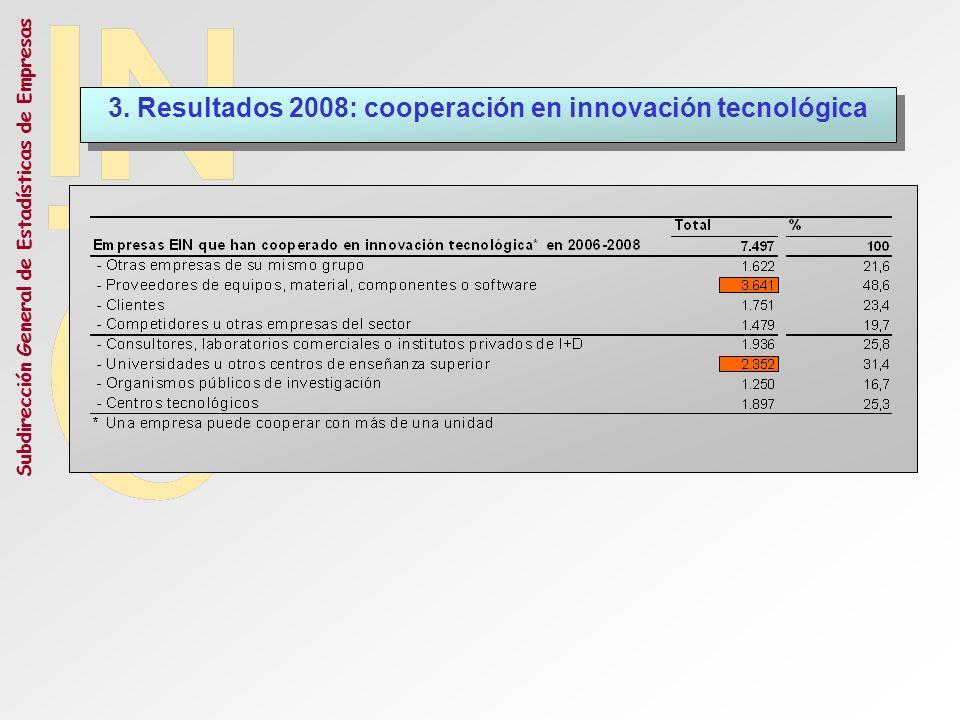 Subdirección General de Estadísticas de Empresas 3. Resultados 2008: cooperación en innovación tecnológica