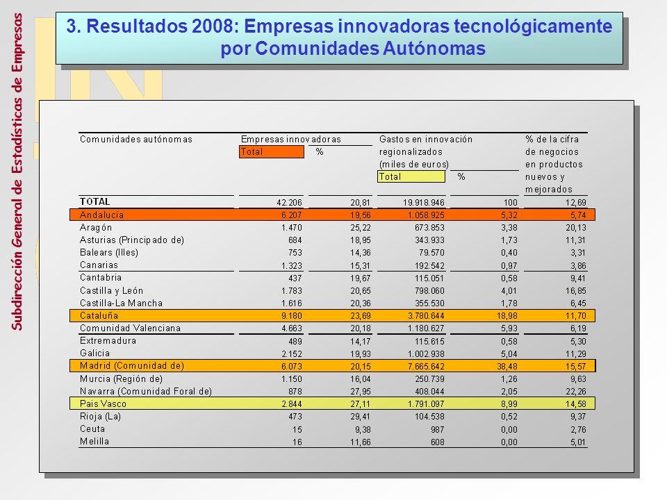 Subdirección General de Estadísticas de Empresas 3. Resultados 2008: Empresas innovadoras tecnológicamente por Comunidades Autónomas