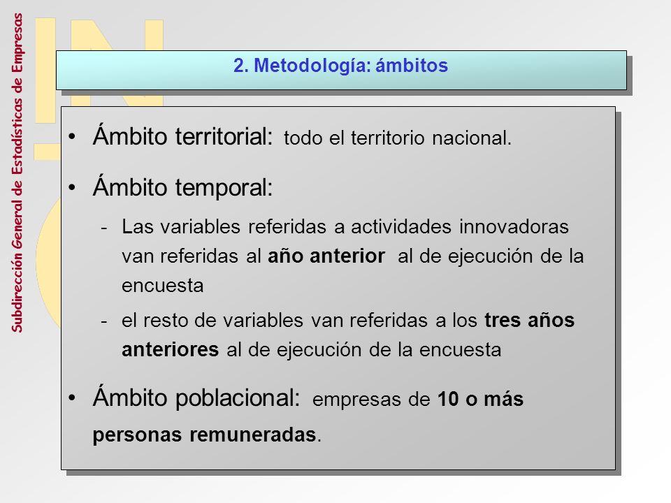 Subdirección General de Estadísticas de Empresas 2. Metodología: ámbitos Ámbito territorial: todo el territorio nacional. Ámbito temporal: -Las variab