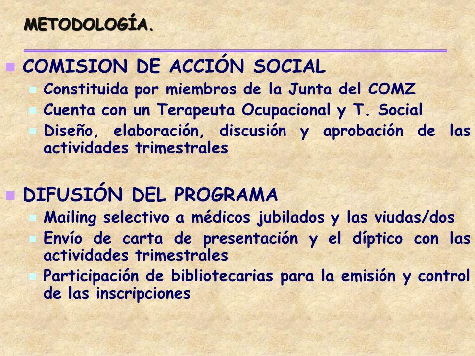 COMISION DE ACCIÓN SOCIAL Constituida por miembros de la Junta del COMZ Cuenta con un Terapeuta Ocupacional y T.
