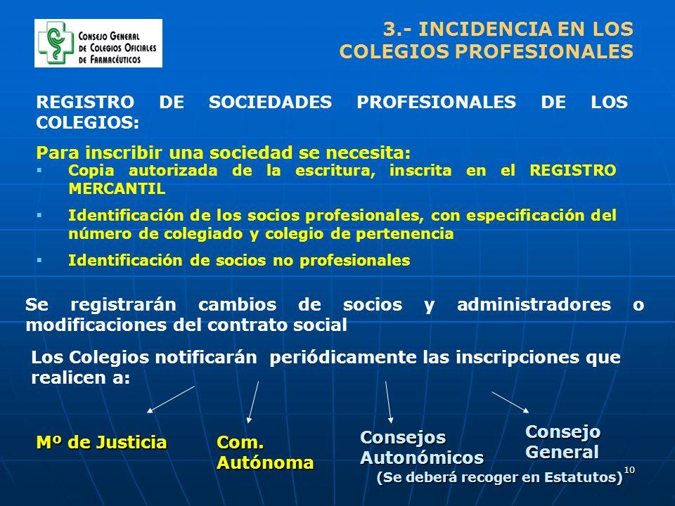 10 3.- INCIDENCIA EN LOS COLEGIOS PROFESIONALES Copia autorizada de la escritura, inscrita en el REGISTRO MERCANTIL Identificación de los socios profesionales, con especificación del número de colegiado y colegio de pertenencia Identificación de socios no profesionales Se registrarán cambios de socios y administradores o modificaciones del contrato social Los Colegios notificarán periódicamente las inscripciones que realicen a: REGISTRO DE SOCIEDADES PROFESIONALES DE LOS COLEGIOS: Para inscribir una sociedad se necesita: Mº de Justicia Com.
