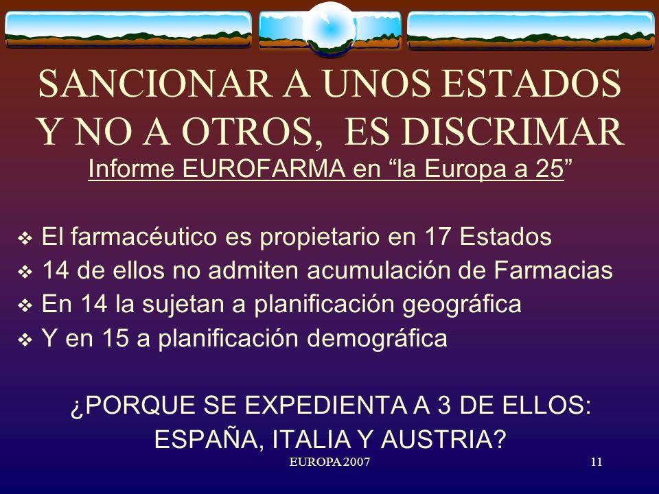 EUROPA 200711 SANCIONAR A UNOS ESTADOS Y NO A OTROS, ES DISCRIMAR Informe EUROFARMA en la Europa a 25 El farmacéutico es propietario en 17 Estados 14 de ellos no admiten acumulación de Farmacias En 14 la sujetan a planificación geográfica Y en 15 a planificación demográfica ¿PORQUE SE EXPEDIENTA A 3 DE ELLOS: ESPAÑA, ITALIA Y AUSTRIA