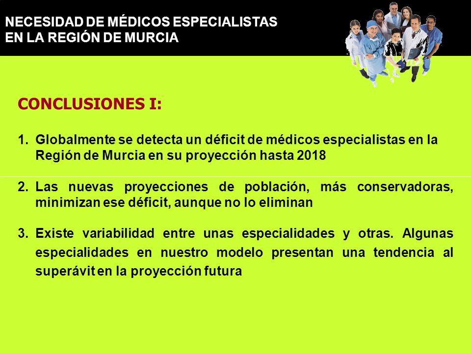 NECESIDAD DE MÉDICOS ESPECIALISTAS EN LA REGIÓN DE MURCIA CONCLUSIONES I: 1.Globalmente se detecta un déficit de médicos especialistas en la Región de